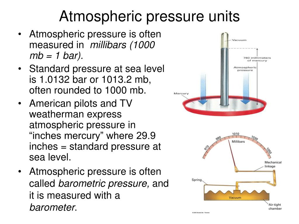 Atmospheric pressure units