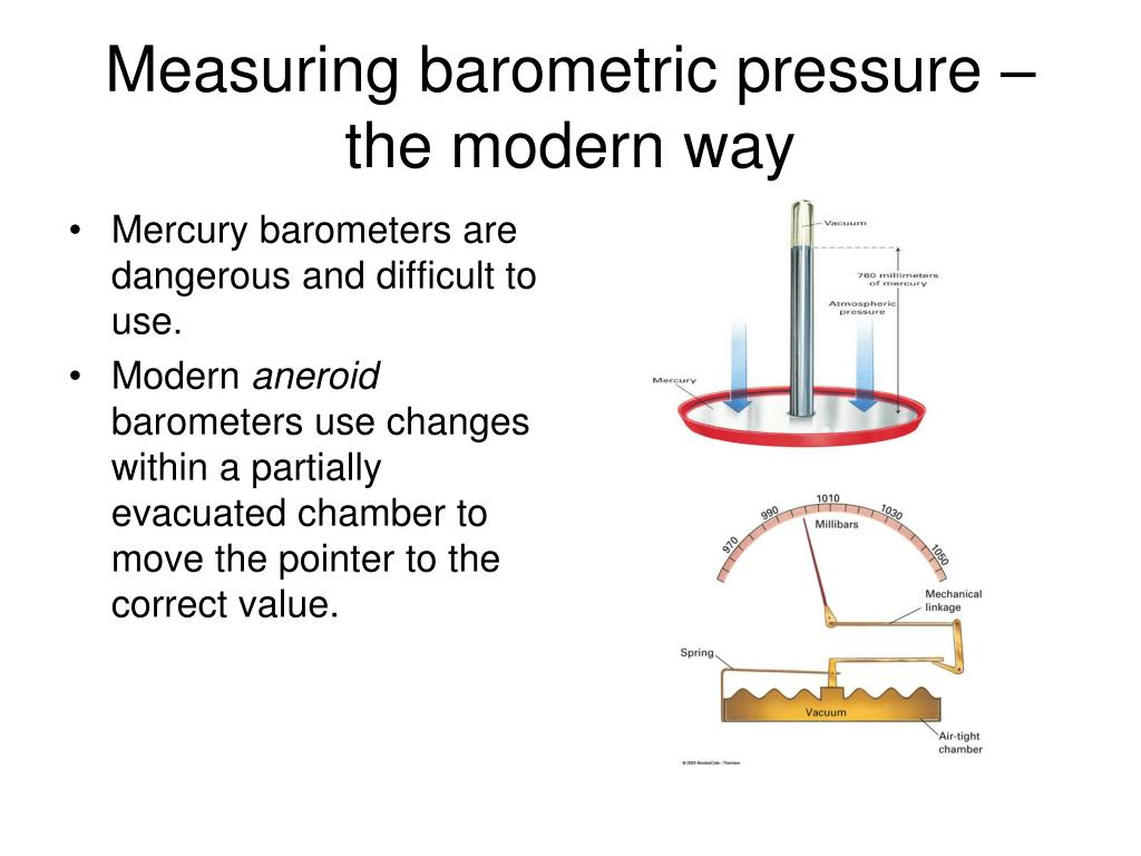 Measuring barometric pressure – the modern way