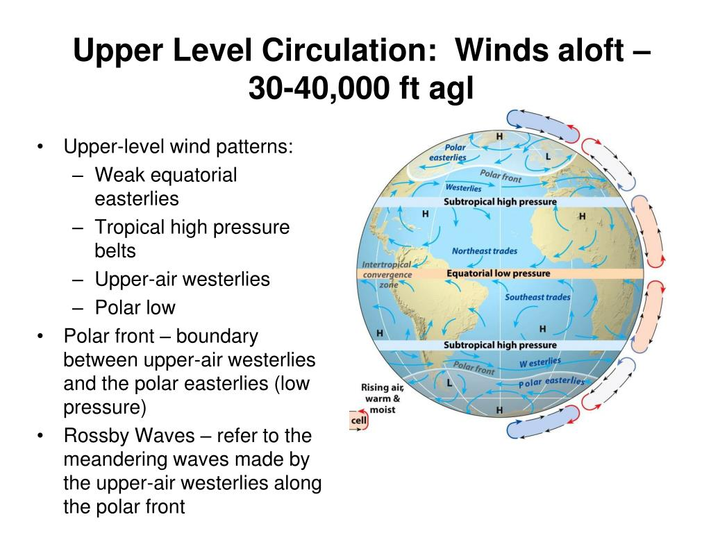 Upper Level Circulation:  Winds aloft – 30-40,000 ft agl