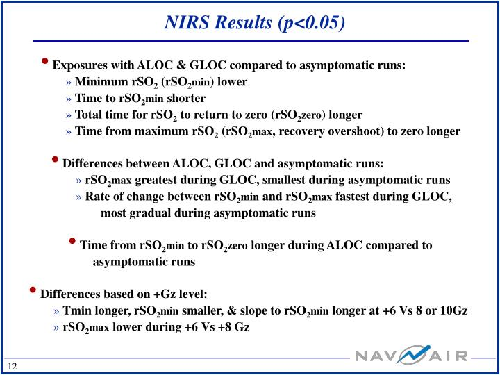 NIRS Results (p<0.05)