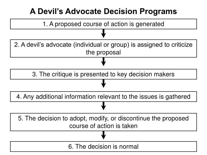 A Devil's Advocate Decision Programs