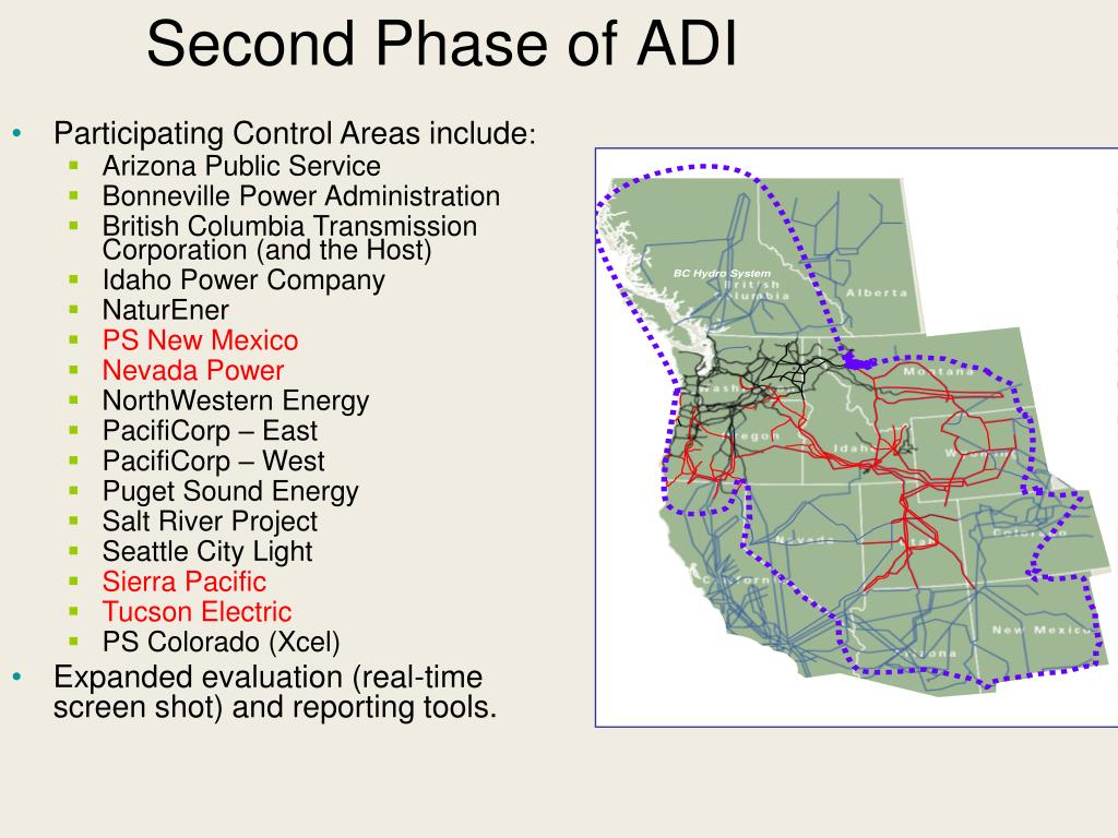 Second Phase of ADI