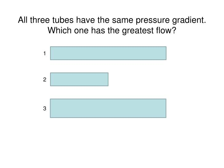 all three tubes have the same pressure gradient which one has the greatest flow n.