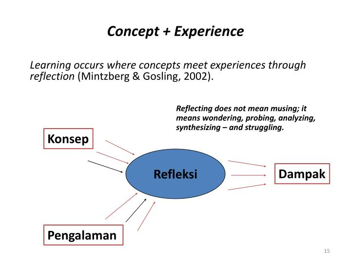 concept of experience learning Scholarship that serves it which makes the concept a difficult one to describe  brings the role of the teacher and the role of experience in learning into clearer.