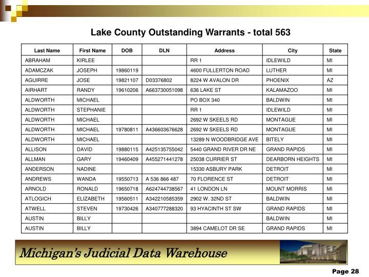 Lake County Outstanding Warrants - total 563