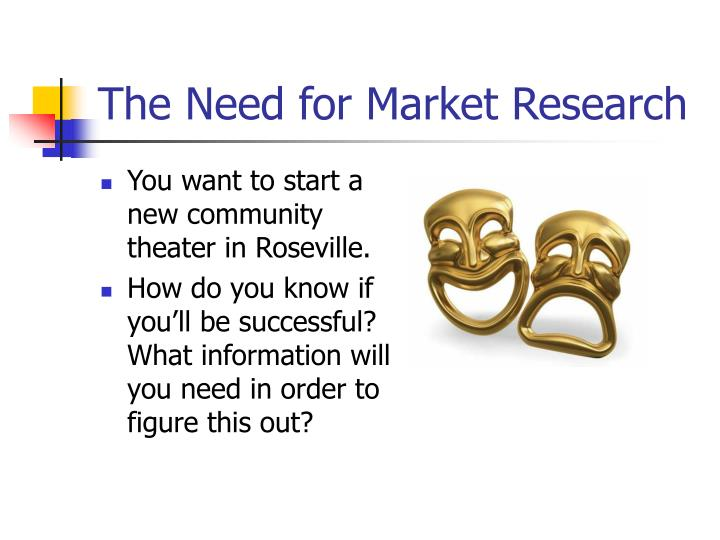 The need for market research