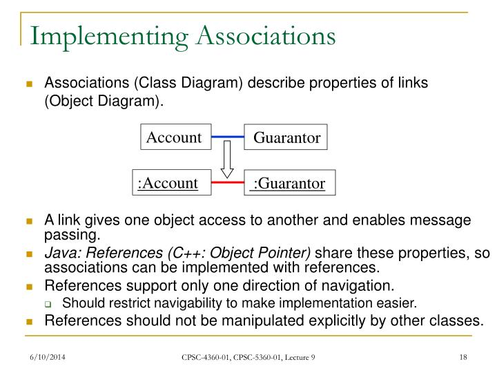 Implementing Associations
