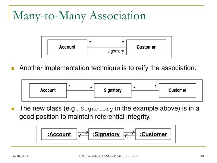 Many-to-Many Association