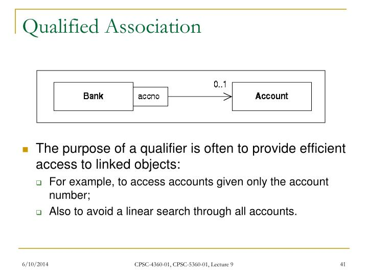 Qualified Association