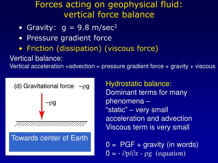 Forces acting on geophysical fluid: vertical force balance