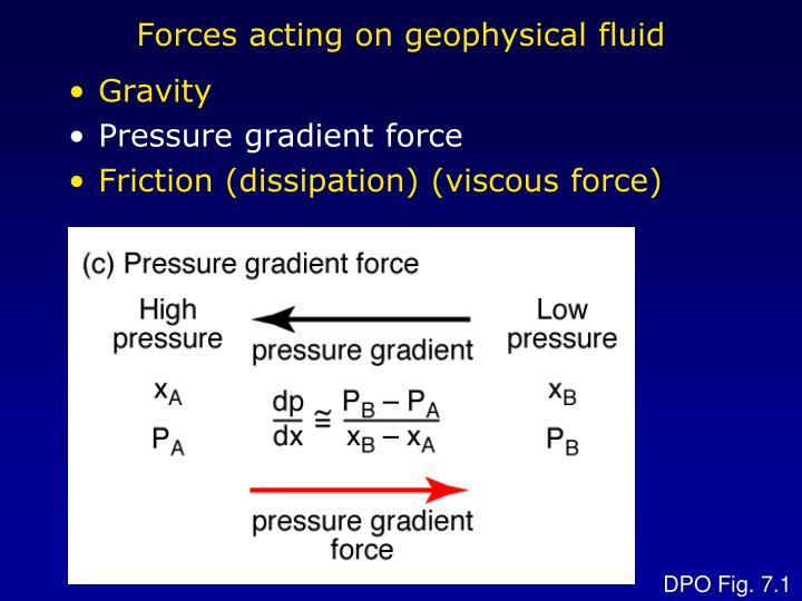 Forces acting on geophysical fluid
