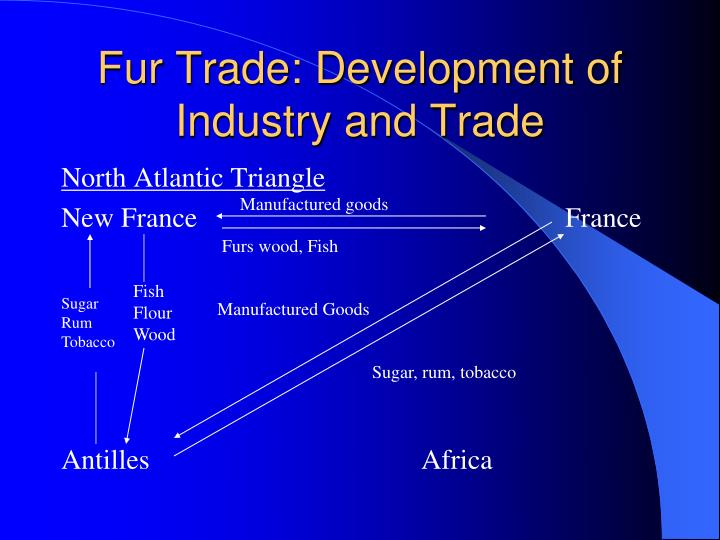 Fur Trade: Development of Industry and Trade
