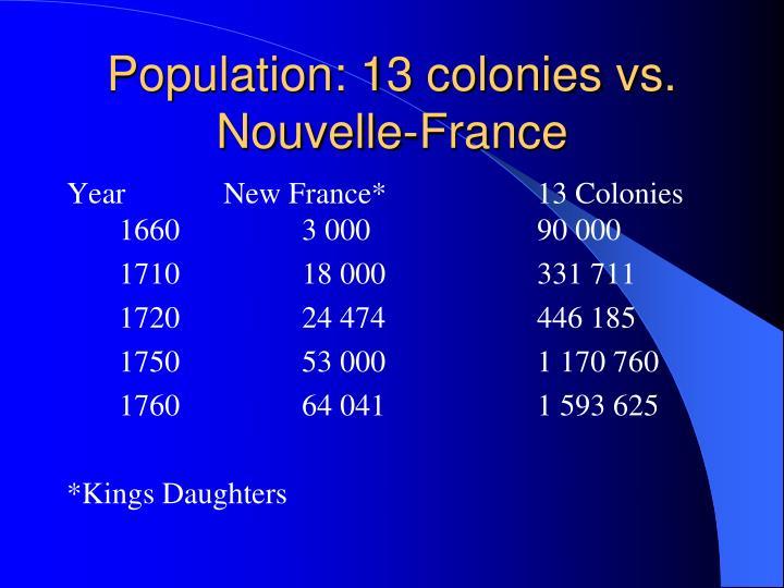 Population: 13 colonies vs. Nouvelle-France