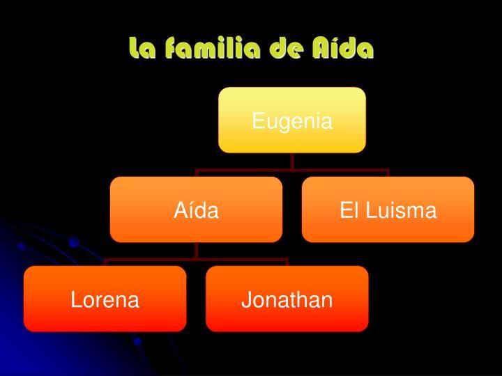 La familia de a da
