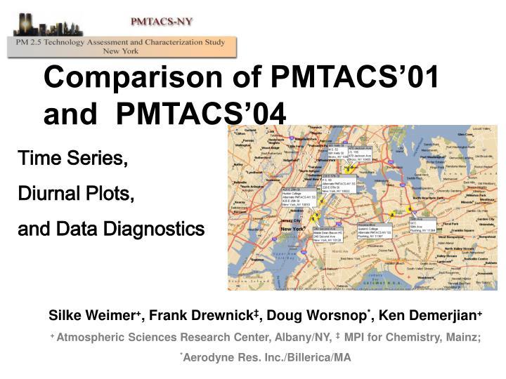 Comparison of PMTACS'01