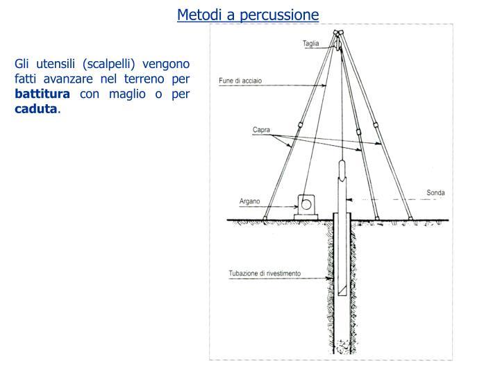 Metodi a percussione