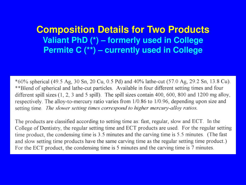 Composition Details for Two Products