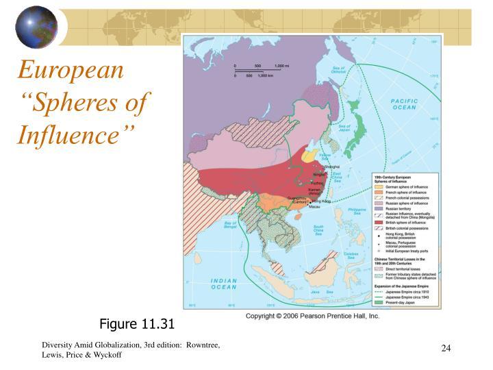 "European ""Spheres of Influence"""