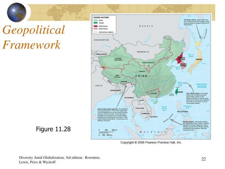 Geopolitical