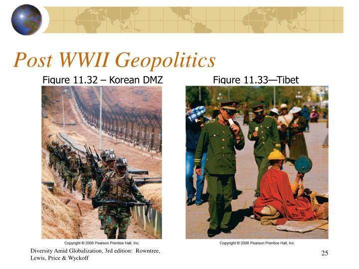 Post WWII Geopolitics