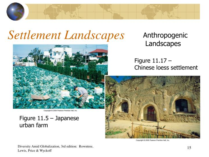 Settlement Landscapes