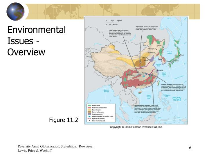 Environmental Issues - Overview