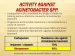 activity against acinetobacter spp