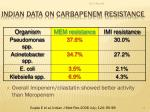 indian data on carbapenem resistance59