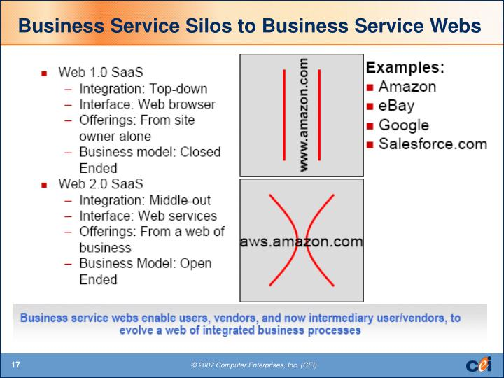 Business Service Silos to Business Service Webs