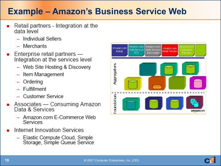 Example – Amazon's Business Service Web