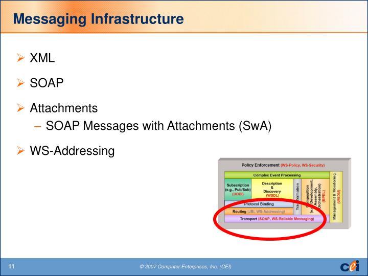 Messaging Infrastructure