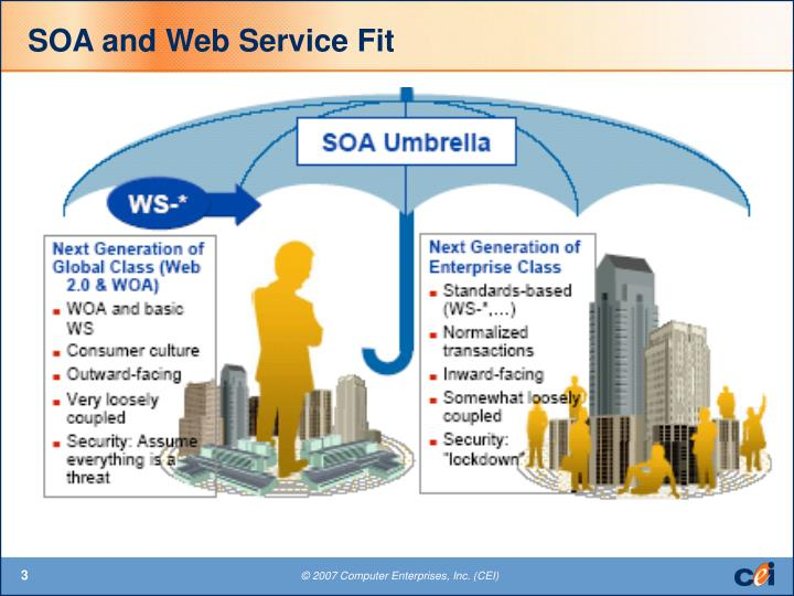 Soa and web service fit