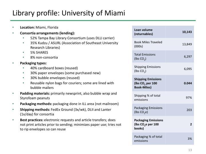 Library profile: University of Miami