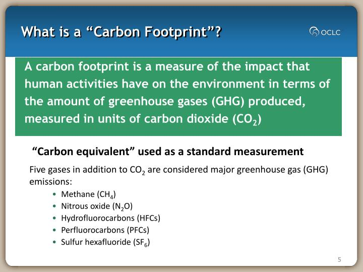 """What is a """"Carbon Footprint""""?"""