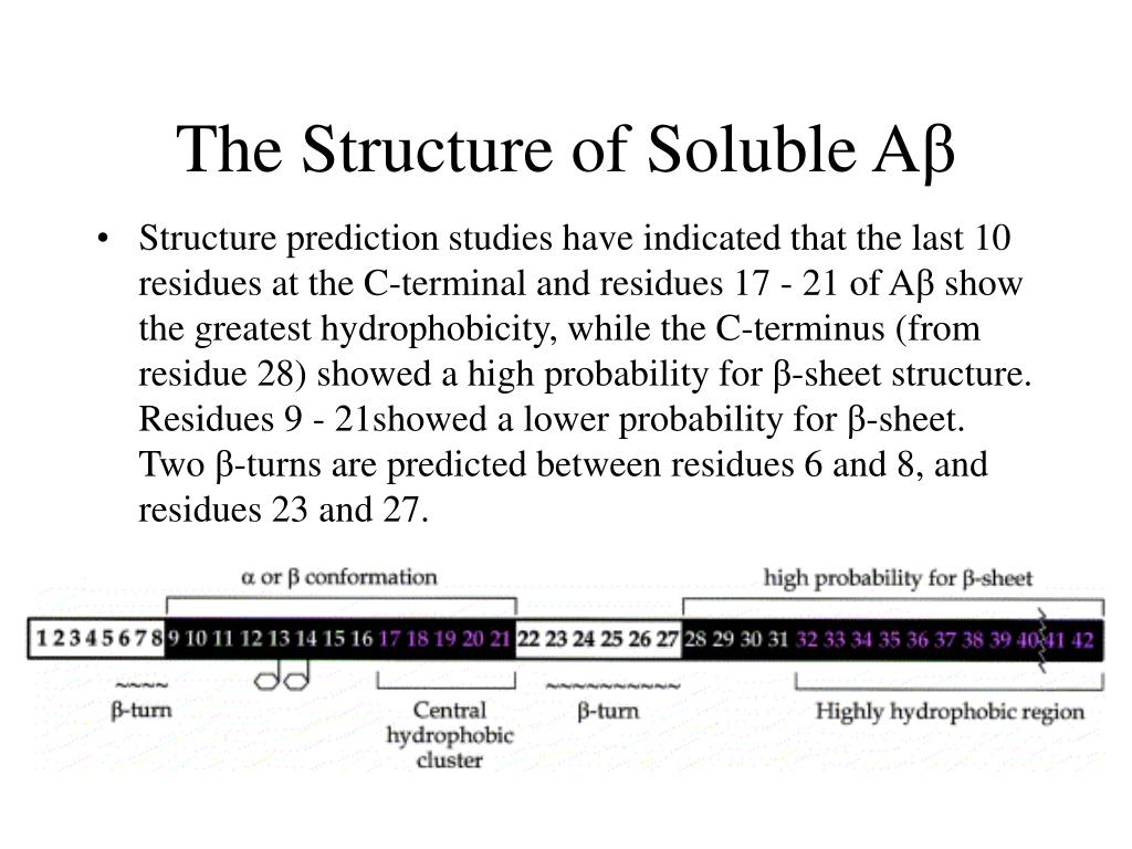 The Structure of Soluble A