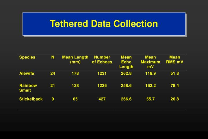 Tethered Data Collection
