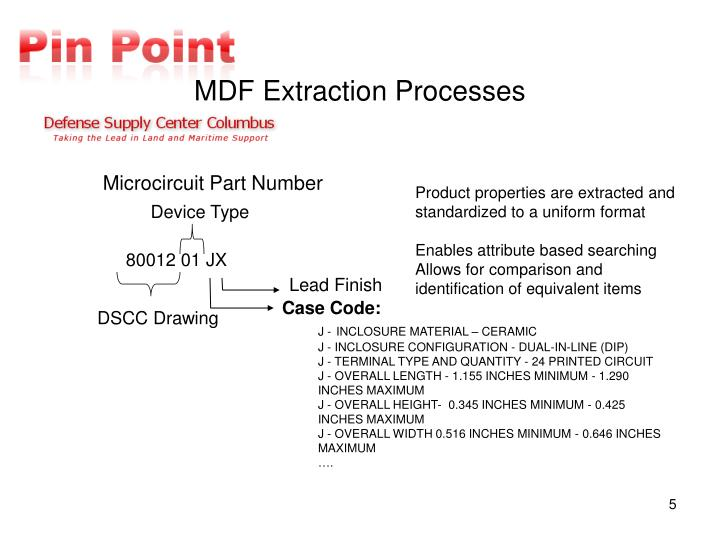 Microcircuit Part Number