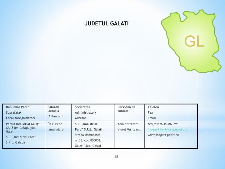 JUDETUL GALATI