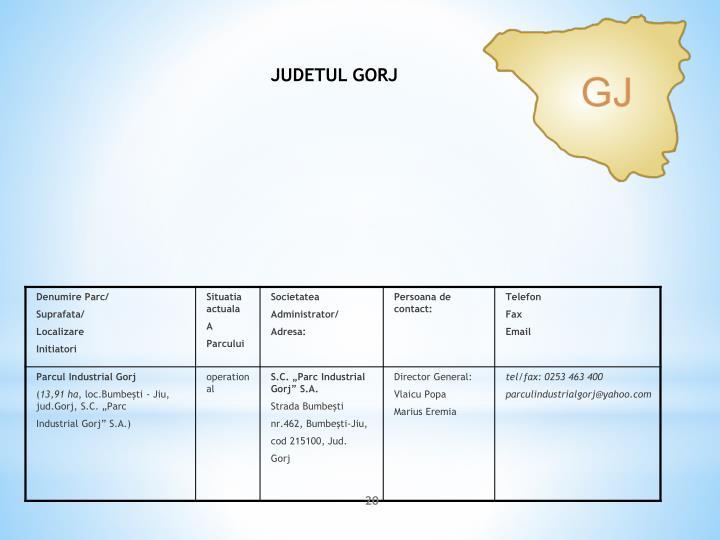 JUDETUL GORJ