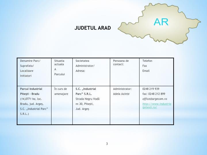 JUDETUL ARAD