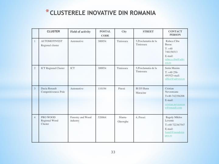 CLUSTERELE INOVATIVE DIN ROMANIA