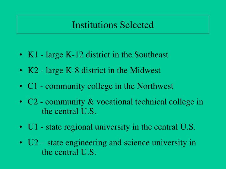 Institutions Selected