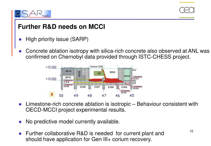 Further R&D needs on MCCI