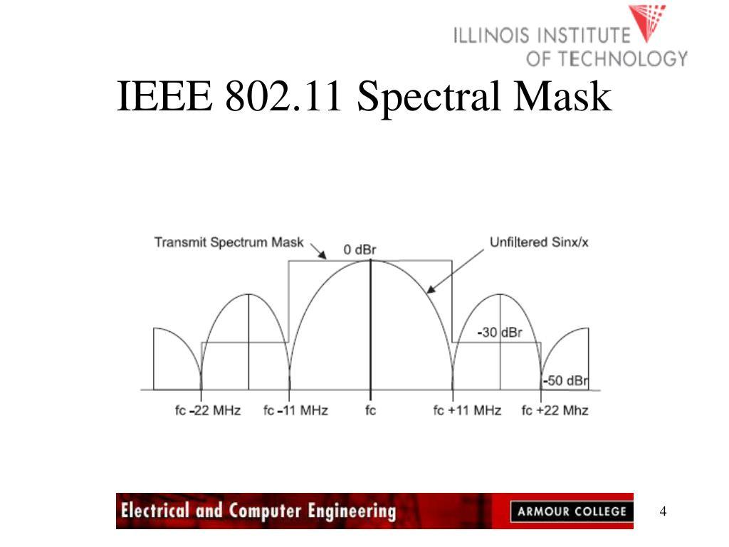 IEEE 802.11 Spectral Mask
