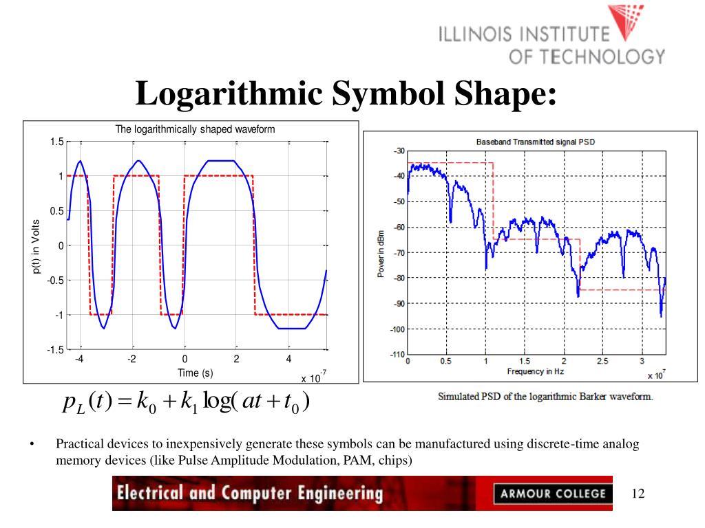 Logarithmic Symbol Shape: