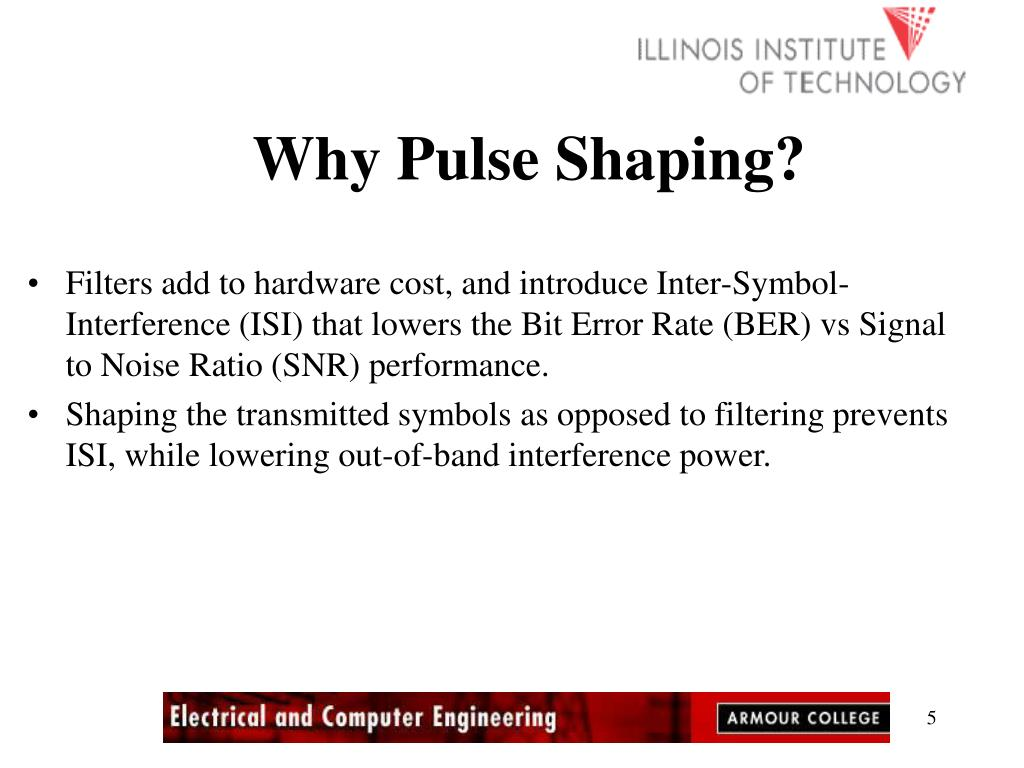 Why Pulse Shaping?