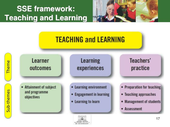 SSE framework: Teaching and Learning