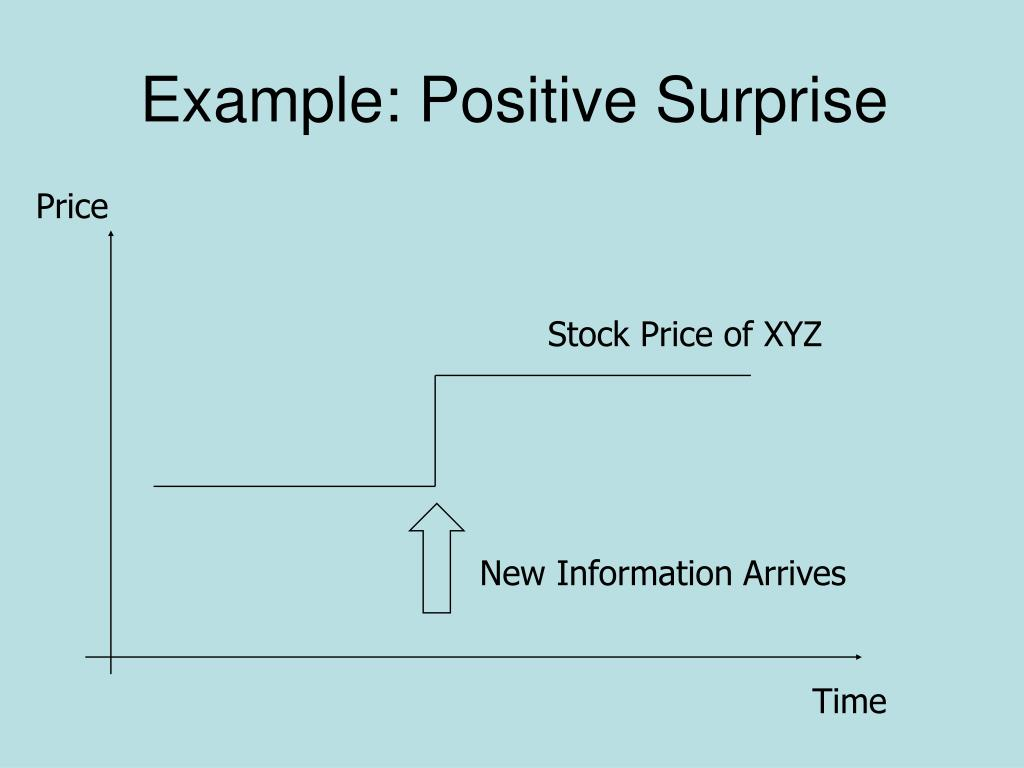 Example: Positive Surprise