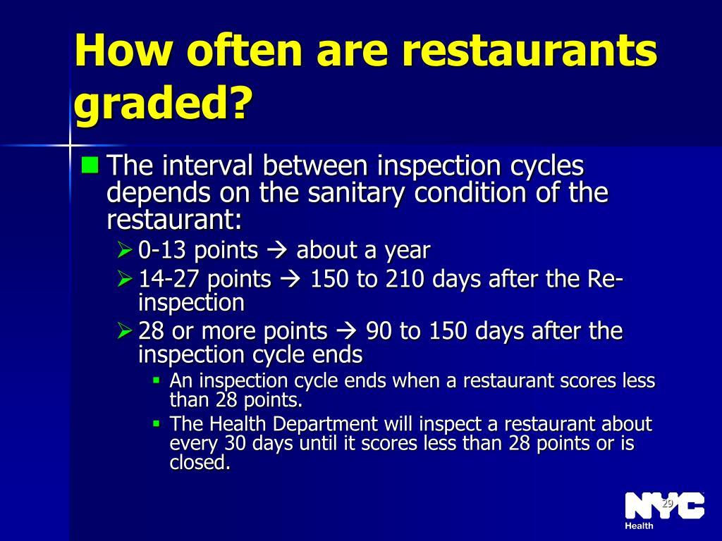 How often are restaurants graded?