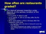 how often are restaurants graded
